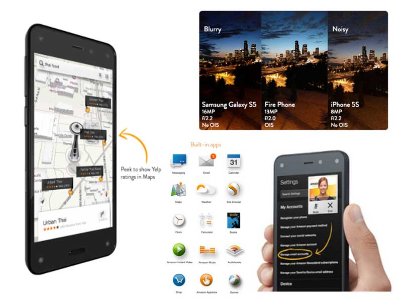 fire phone features