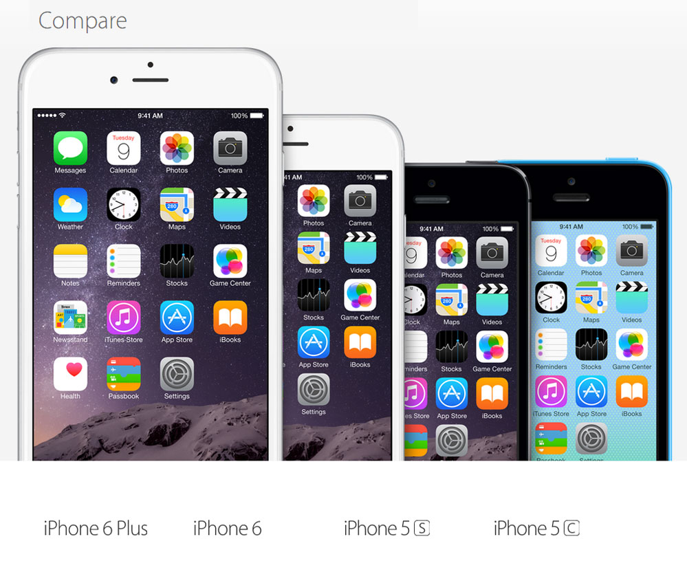 compare iphone all models