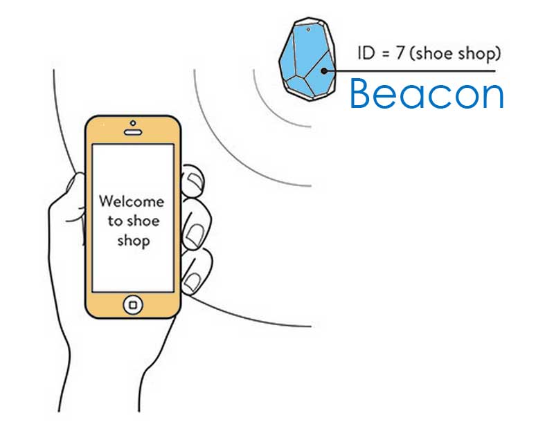 mobile beacon