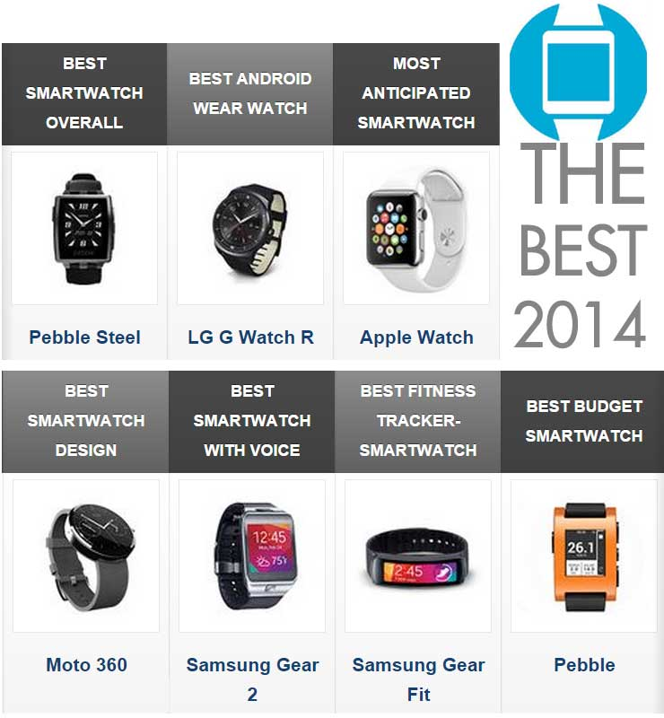 best smartwatch 2014