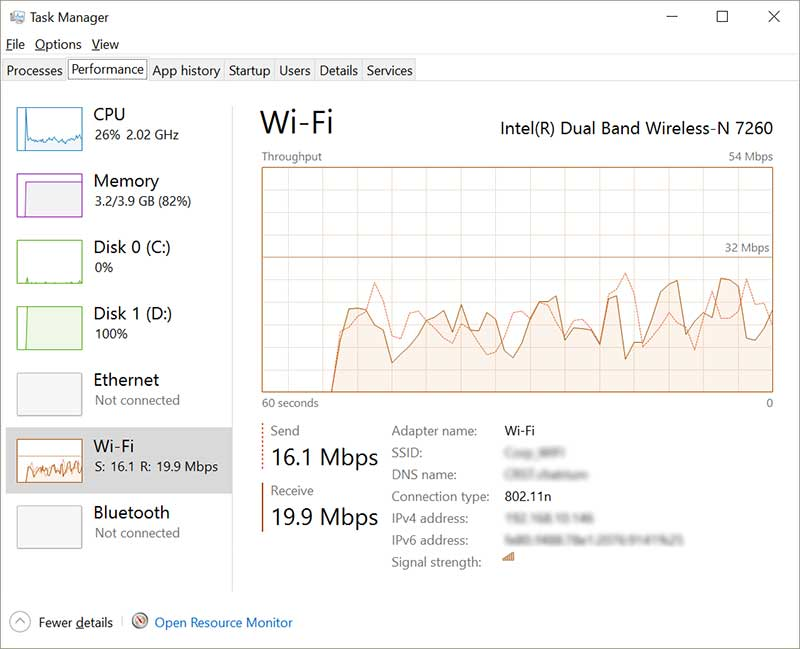 Wi-Fi Task Manager