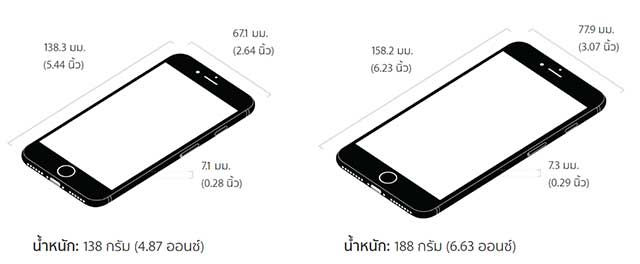 size iPhone 7