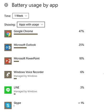 battery usage by app