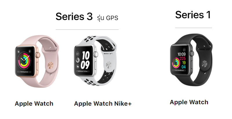 compared Apple Watch